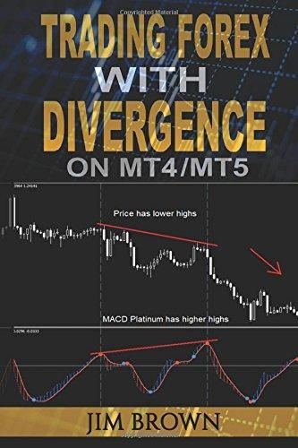 Trading Forex With Divergence On Mt4 Forex Trading Basics Forex