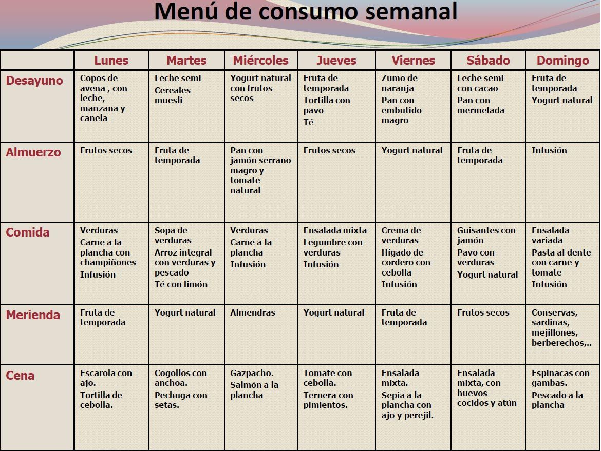 Dieta Para Perder Peso En Un Mes Best 25 43 Dieta Saludable Semanal Ideas On Pinterest
