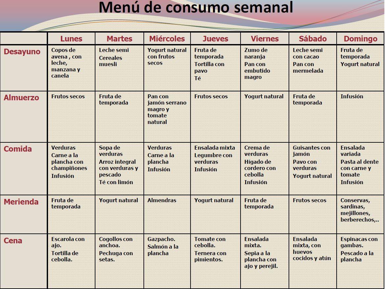 Dieta 3 Semanas Para Bajar 10 Kilos Dieta Para Bajar Grasa Dieta De 3 Semanas Comida De Dieta Bajar De Peso
