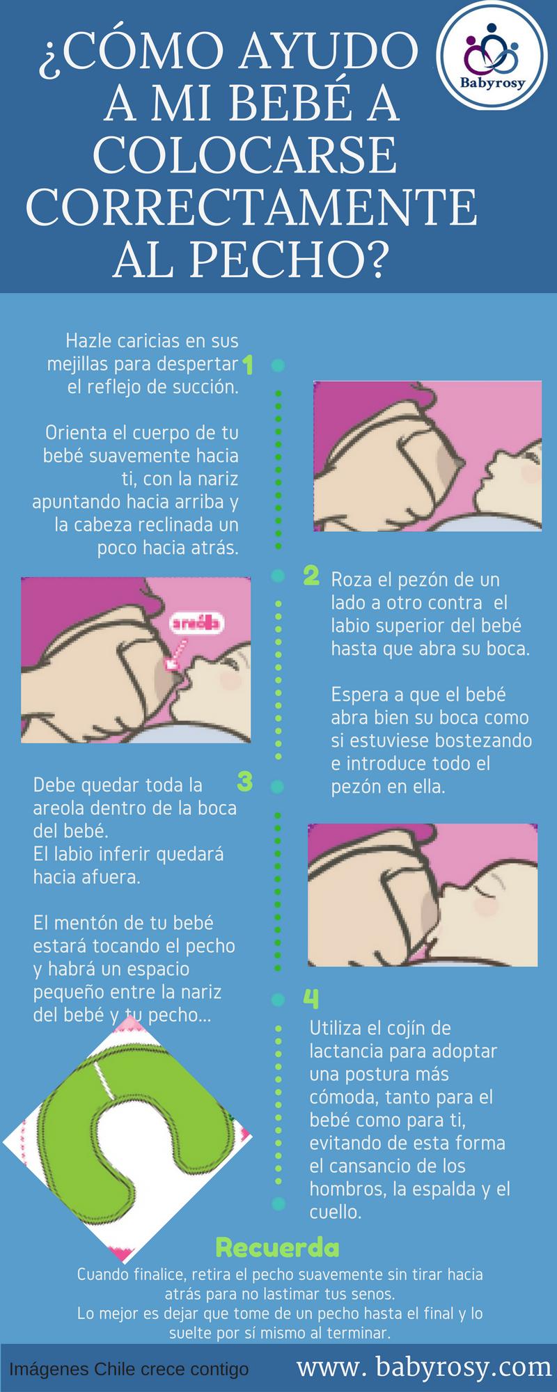 30 Ideas De Lactancia Cuidados De Bebes Cuidado Del Bebé Embarazo Y Parto