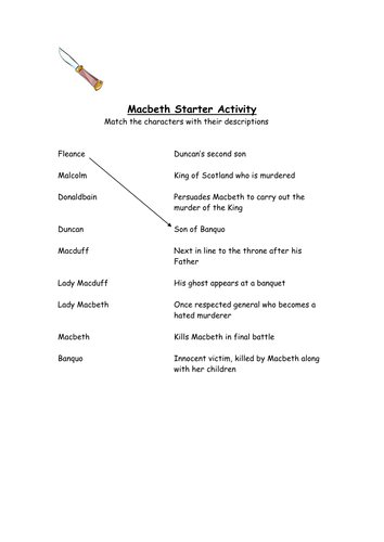 Macbeth Simple Starter Activitie Worksheet Sequencing Preschool Sight Word Writing Graphic Organizers Paraphrase Act 3
