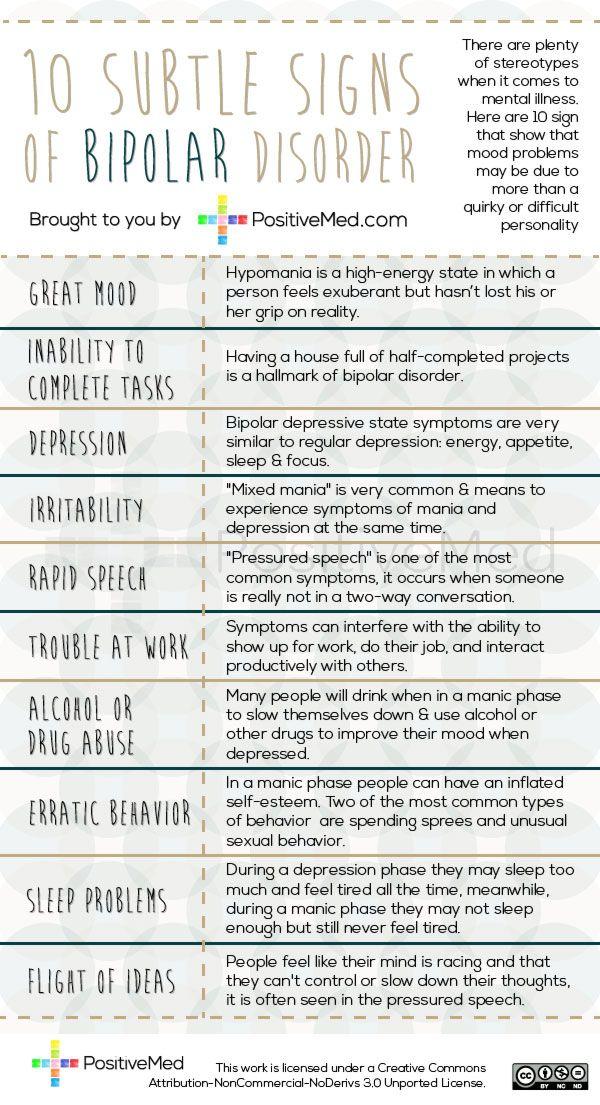 10 Subtle Signs of Bipolar Disorder – Bipolar Disorder Worksheets