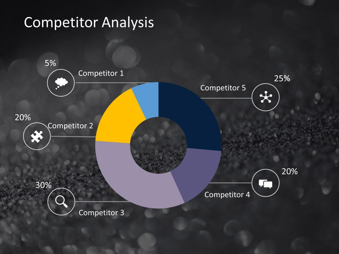 Competitor Analysis Powerpoint Template 6 Powerpoint Templates
