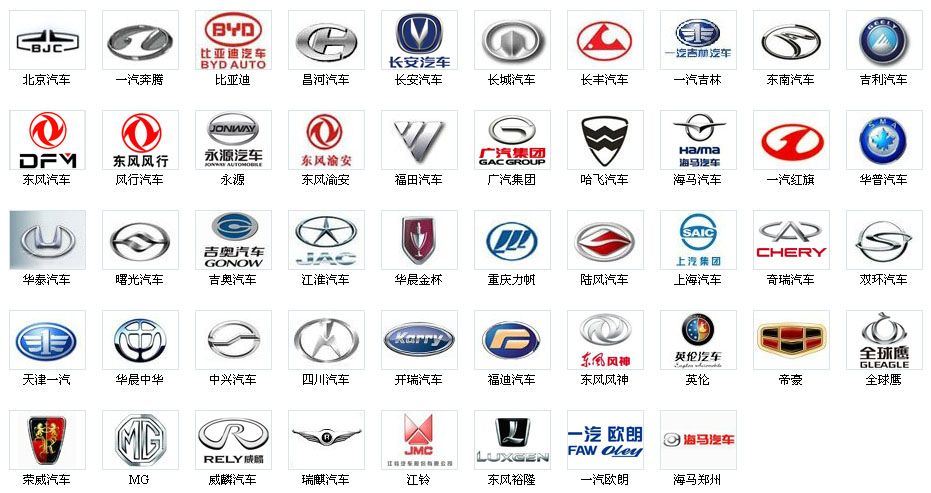 Many Of These Chinese Automobile Logos Are Similar Arent They Nearly All