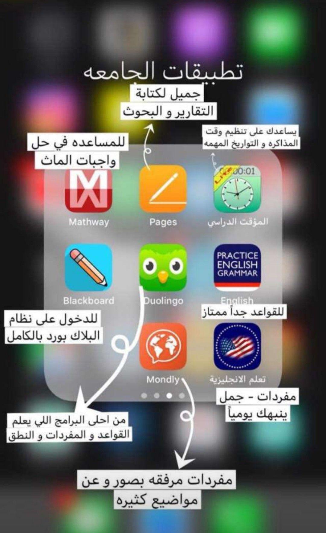 Pin By Mohammed Al Harbi On تقنية In 2020 Practice English Grammar English Grammar Grammar