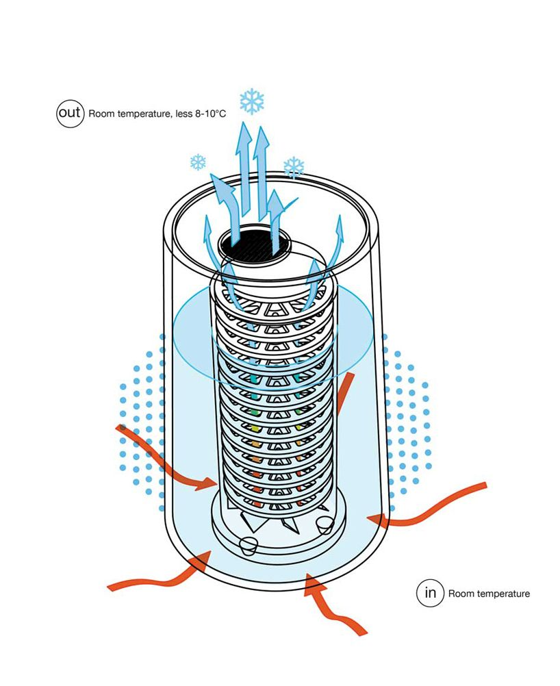 Thibault Faverie Lowers Temperature Through Bio Air Cold Pot