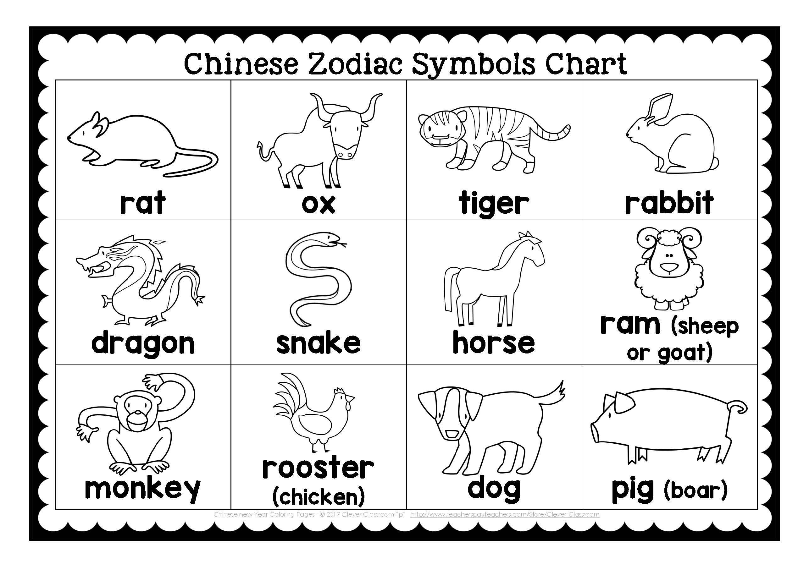 Year Of The Dog Chinese New Year Coloring Pages Vocab And Activities Chinese New Year Zodiac New Year Coloring Pages Chinese Zodiac