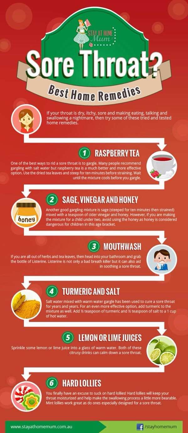 13+ Throat allergy home remedies ideas in 2021