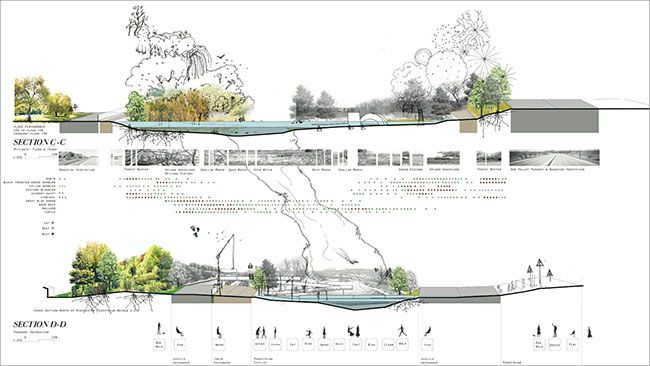 Perfect Landscape Architecture Section Drawings Pin And More On Architectural Presentations Models Concepts Stunning Plan Drawing Intended Decorating Ideas