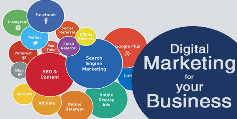What are the aspects of Digital marketing service in ...