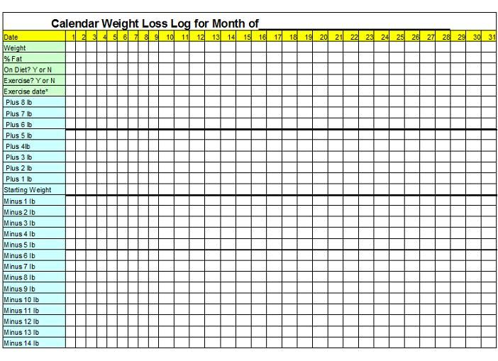 Weight Loss Chart Printable go to http://losingweighthq.com/ for ...
