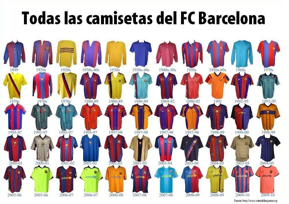 c35fce7176d34 Todas las camisetas del Barcelona Uniforme Del Barcelona