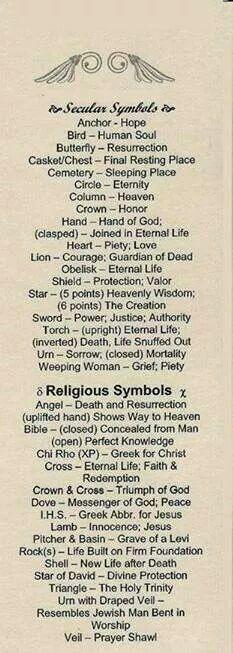 Symbol Meanings On Gravestones Religion Vs Spirituality Coexist