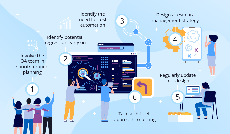 Qa Process Improvement 6 Steps To Take Software Development Life Cycle Agile Software Development Process Improvement