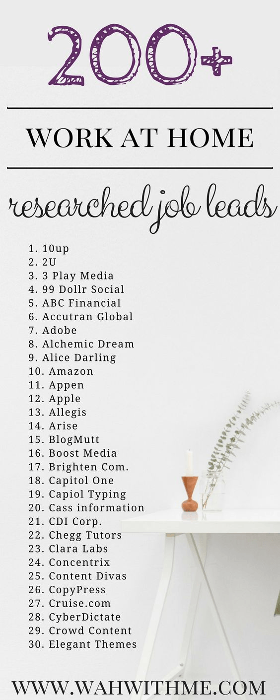 Work at Home Jobs List of Over 150 Companies | Business, Life hacks ...