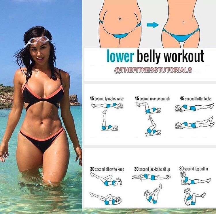 Image about girl in WORKOUTS 💪🏽 by ANGELA on We He