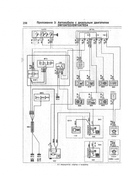 Peugeot Partner Wiring Diagram Pdf Peugeot Diagram Light Trailer