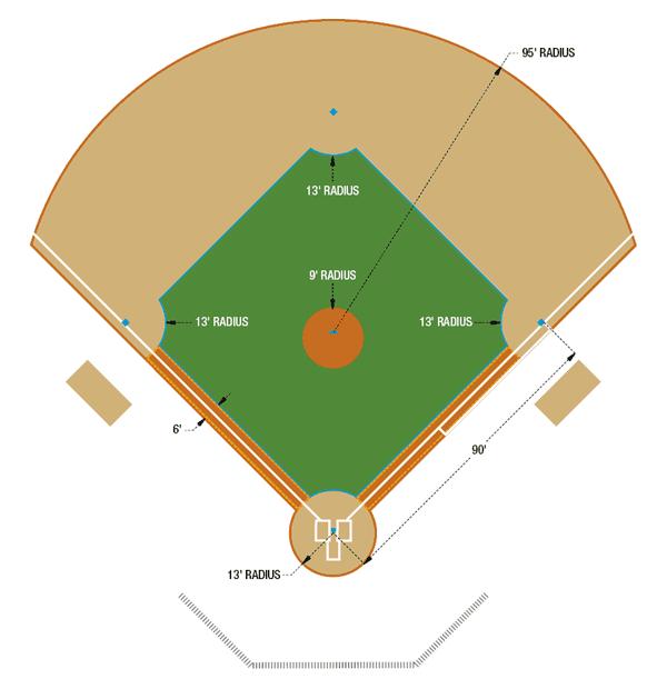 Baseball Diamond Cliparts Co Baseball Field Dimensions Baseball Diamond Play Baseball Games