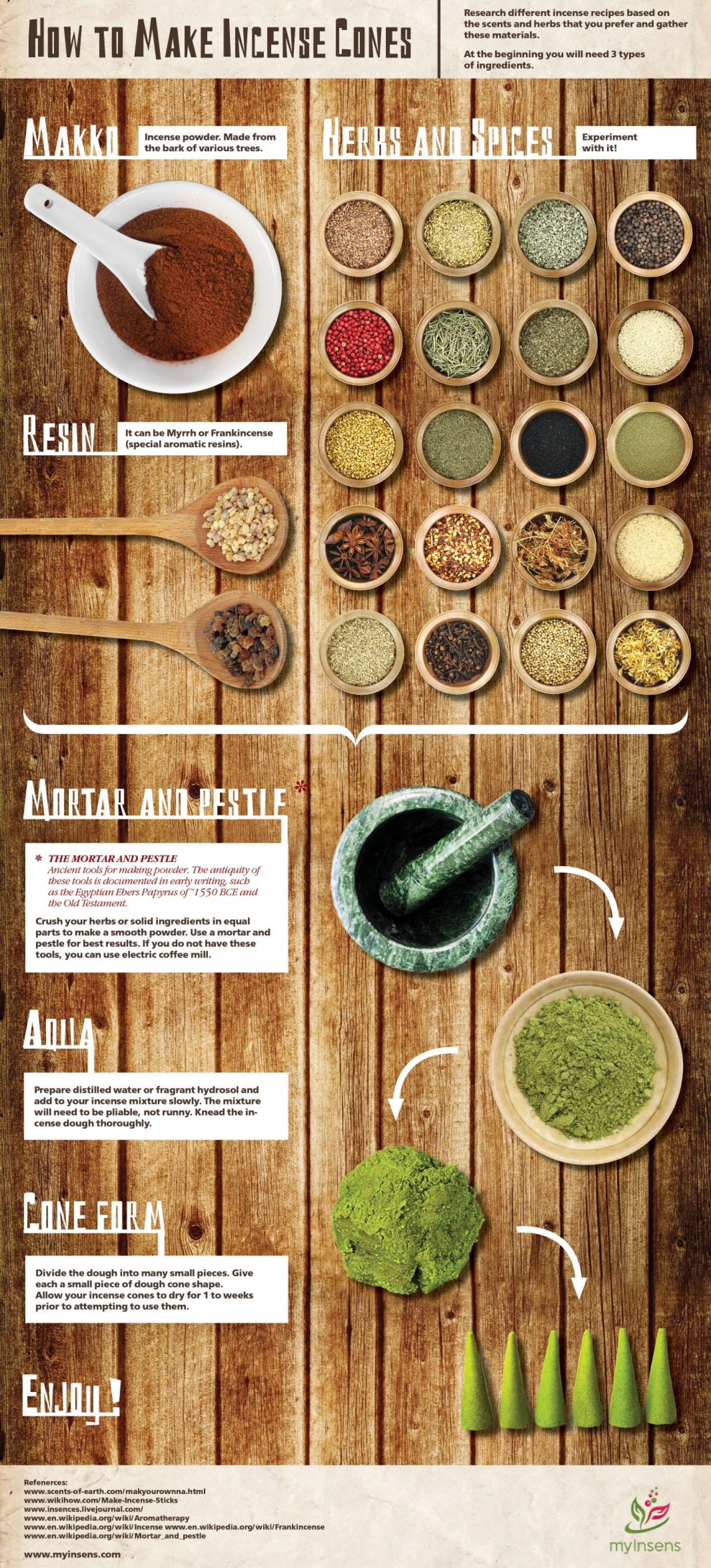 How to make Incense Cones Infographic DESIGNED BY anastasiya krast