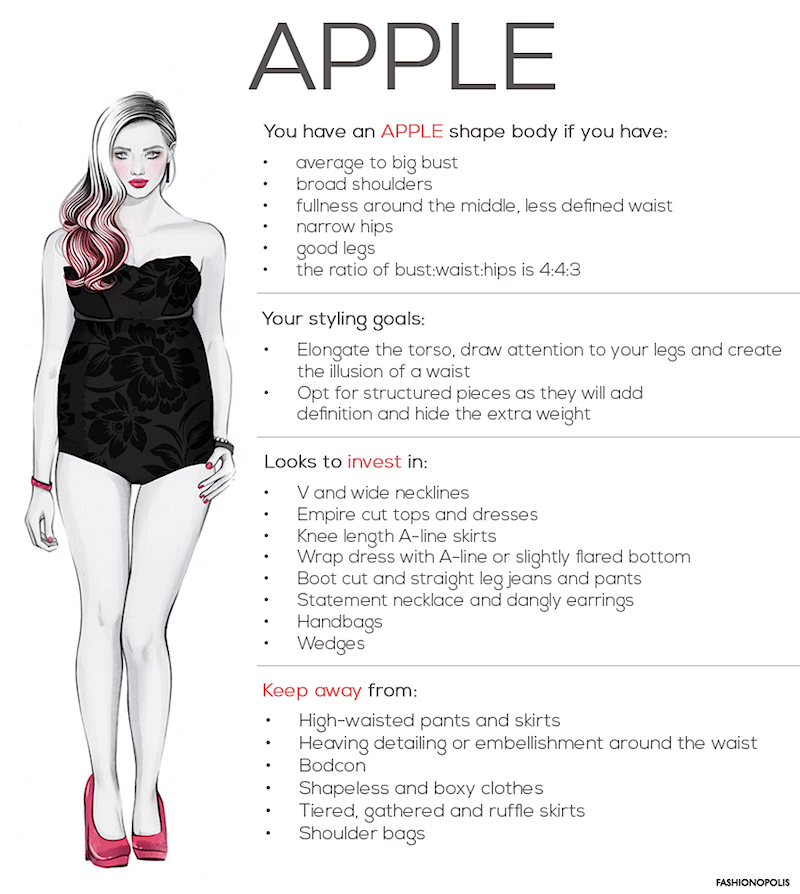 Best 25 Body Shape Types Ideas On Pinterest Body Type Clothes Perfect Body Shape And Body