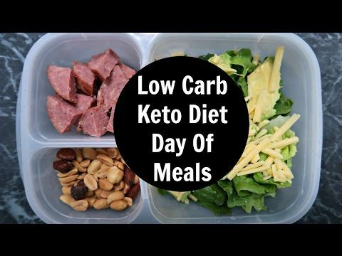 Keto Packed Lunch Ideas Low Carb Ketogenic Diet Friendly Ideas