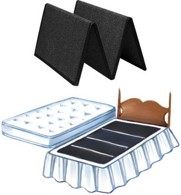 Folding Bed Boards For Mattress Support And To Make Sofa Beds Firm