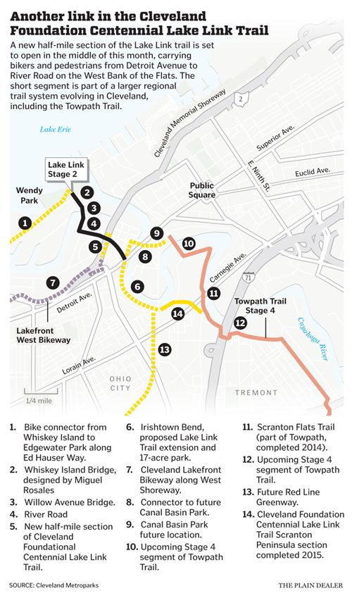 First look lake link trail in flats opens friday has impressive a map shows current and future pieces of the emerging trail network in cleveland near the mouth of the cuyahoga river publicscrutiny Choice Image