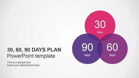 30 60 90 Days Plan PowerPoint Template in 2018 30 60 90 Plan ideas