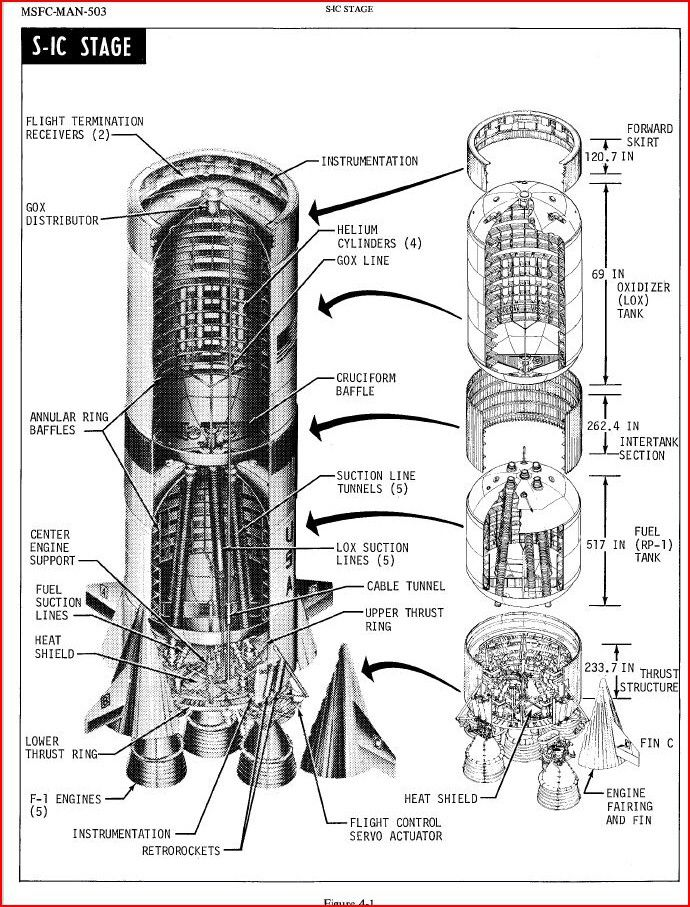 saturn v s 1c first stage diagram astronaútica pinterest saturn v s 1c first stage diagram