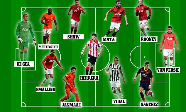 United Look To Continue Spending With Arturo Vidal And Alexis Sanchez Dailymail Manchester United Manchester Futbol