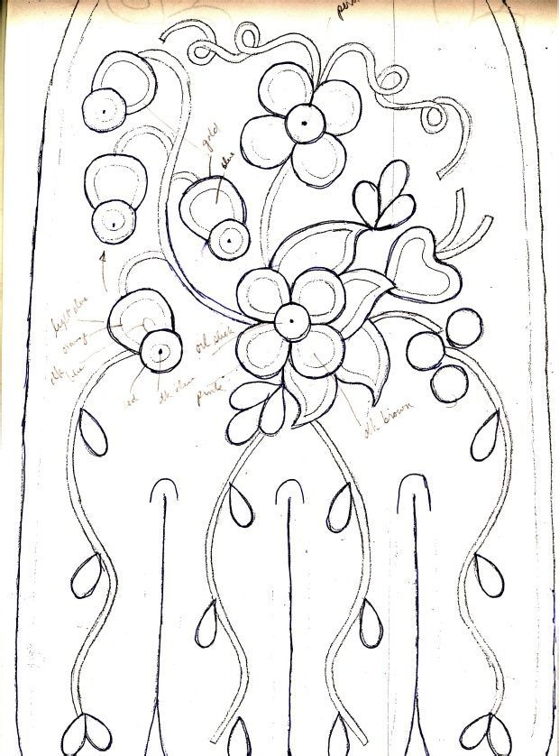 Ojibwe Coloring Sheets Coloring Pages