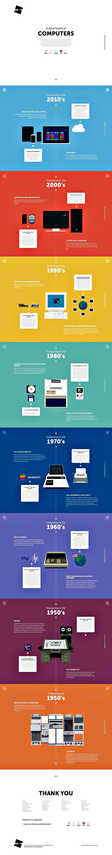 Infografía que nos invita a conocer la historia de los ordenadores o computadoras, tan presentes en la vida actual. Arranca en los años anteriores a 1950.