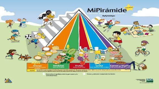 La pir mide de los alimentos para ni os y ni as ideas y - Piramide alimentaria para ninos ...