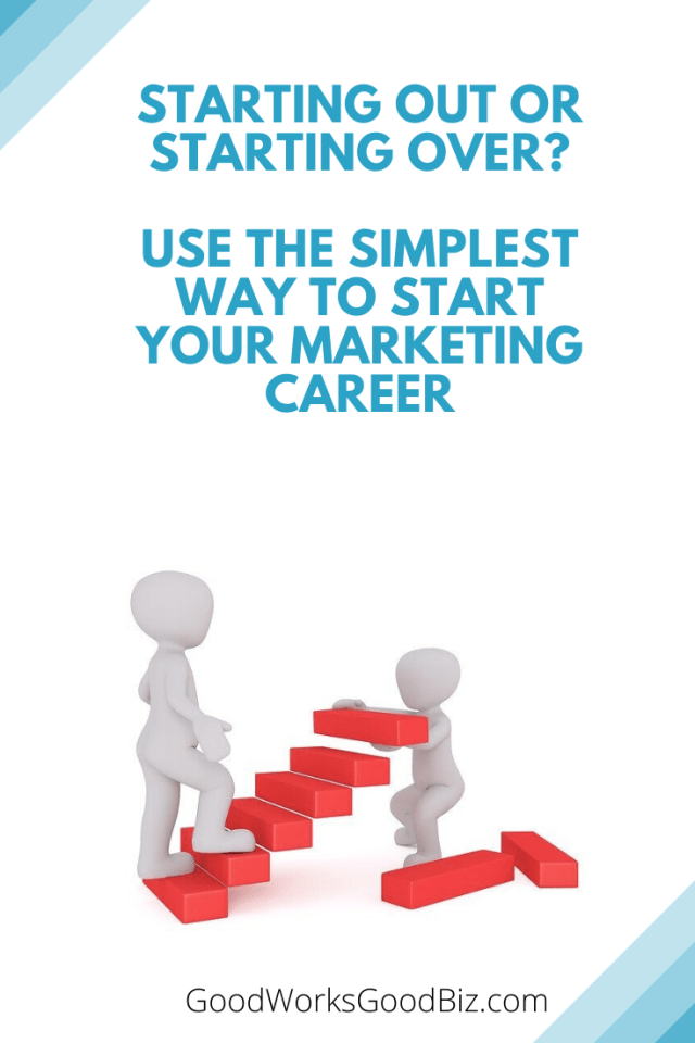 New Marketing Career Path Skip Entry Level Jobs And Boost Your Income Fast Learn Marketing Entry Level Jobs Marketing Advice