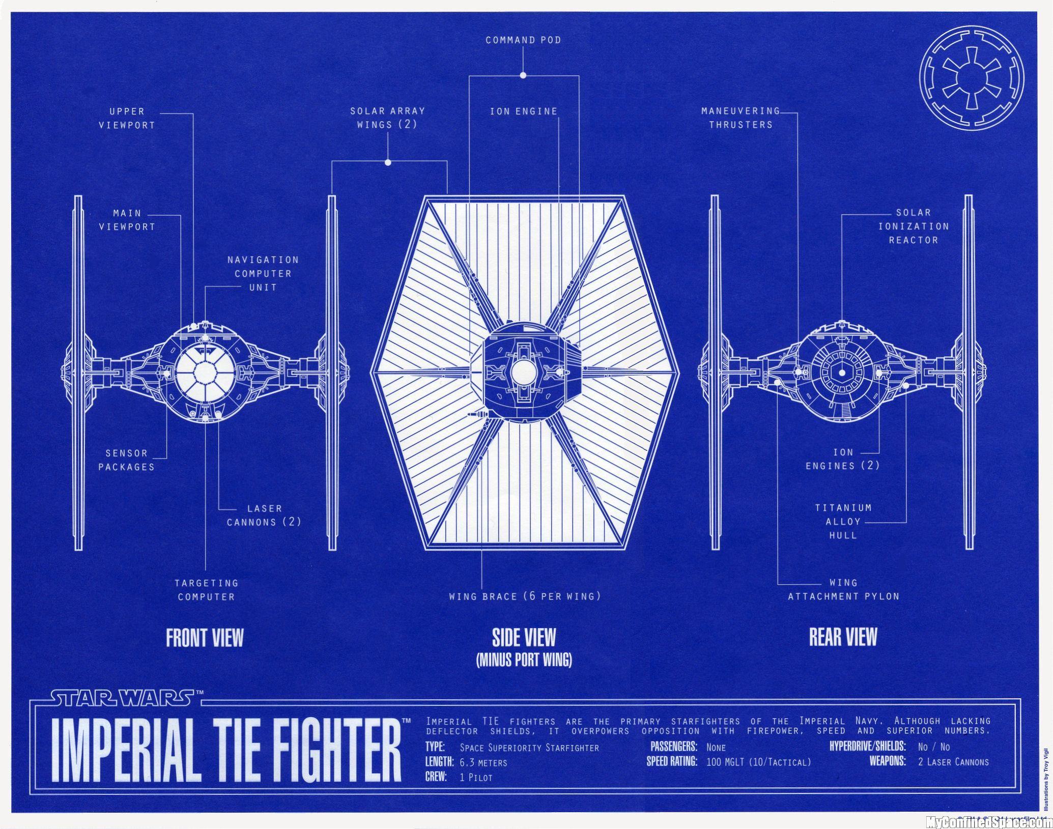 Tie fighter blueprint star wars blueprints pinterest for Imperial printing