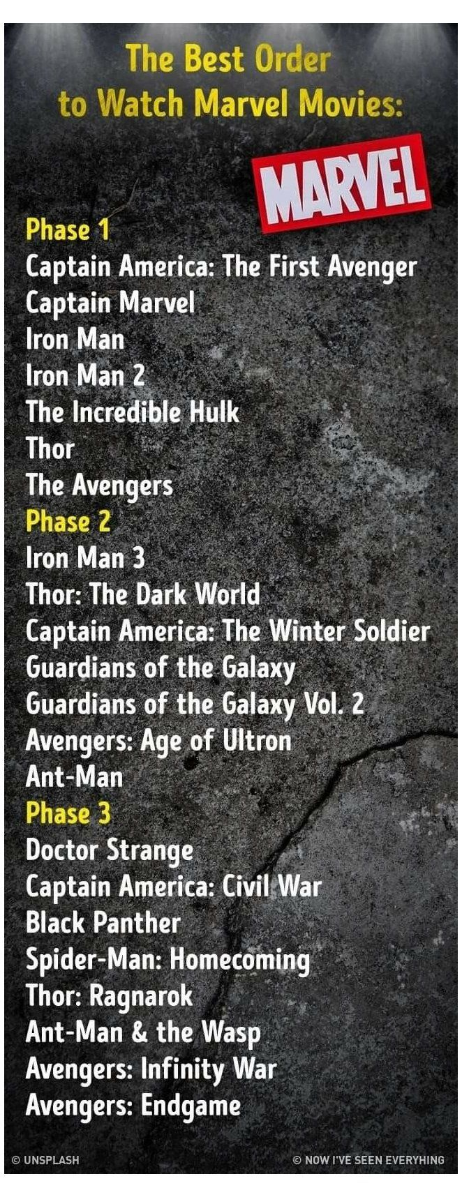 Marvel Movies In Order To Watch The Best Order To Watch Marvel Movies Marvel Movies In Order Marvel Movies All Marvel Movies