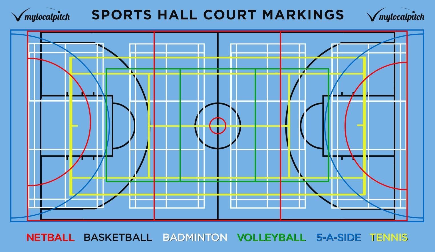 Continue Sport hall, Court, Sports facility architecture
