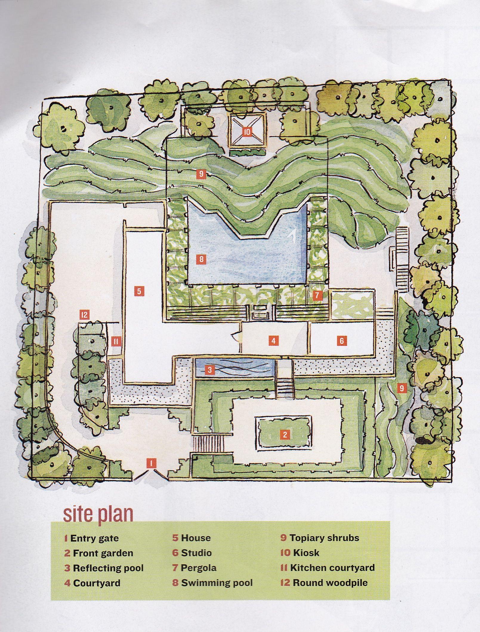 Grandeur in the Hamptons: A Sprawling Estate, Sunken Rose Garden ...
