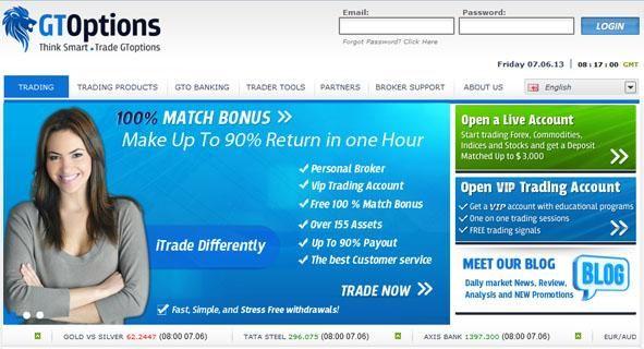 Choosing a binary options trading platform demo account