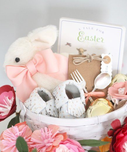 6 easter basket ideas for kids teenagers and adults homemade 6 easter basket ideas for kids teenagers and adults homemade easter baskets basket ideas and easter baskets negle Gallery