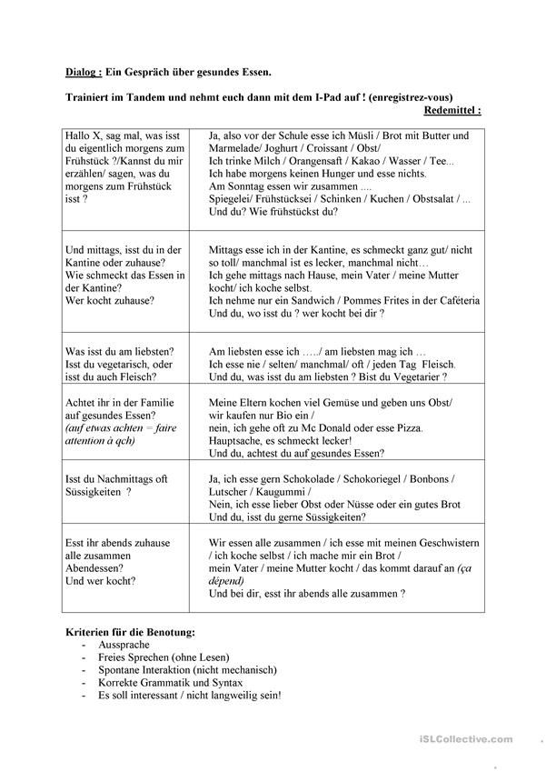 Dialog über das Essen, Redemittel | german | Pinterest | Worksheets
