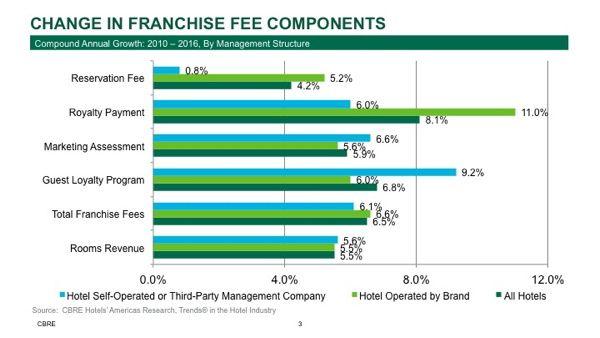 Viac ako 25 najlepších nápadov na Pintereste na tému Franchise fee - knowing about franchise contracts