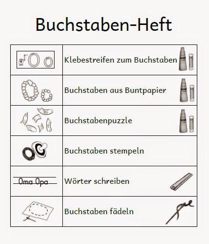Deutsch, Buchstaben erarbeiten, Lehrerblog krabbelwiese, möglicher ...