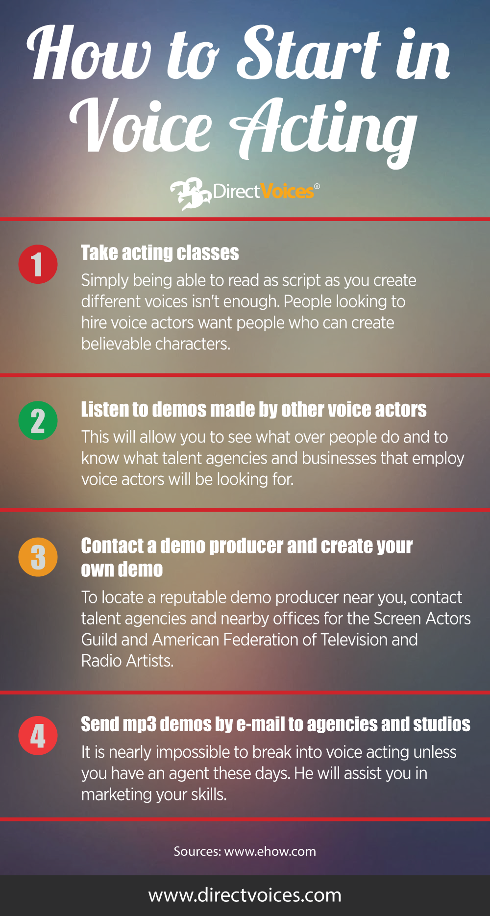 How To Start In Voice Acting Voiceover Infographic Voice How To