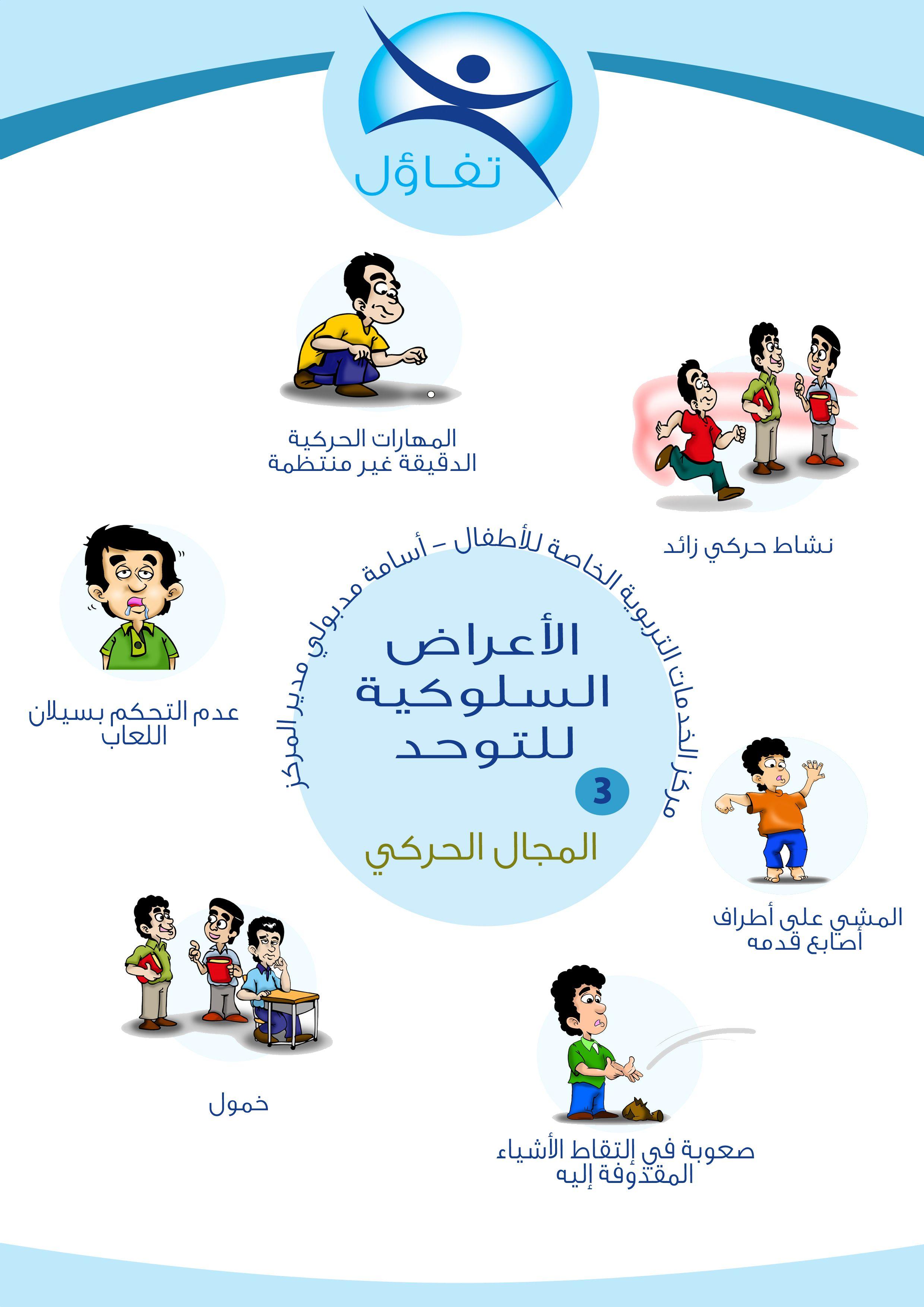 اعراض التوحد المجال الحركي Childrens Education Aspergers Autism Autism Spectrum Disorder