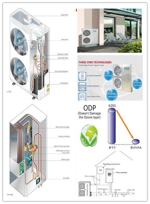 Dc Inverter Heat Pump Dc Inverter Heat Pump Ambient Temperature