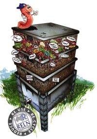 Composting and Worm Farming | Worm farm, Worm farm diy ...
