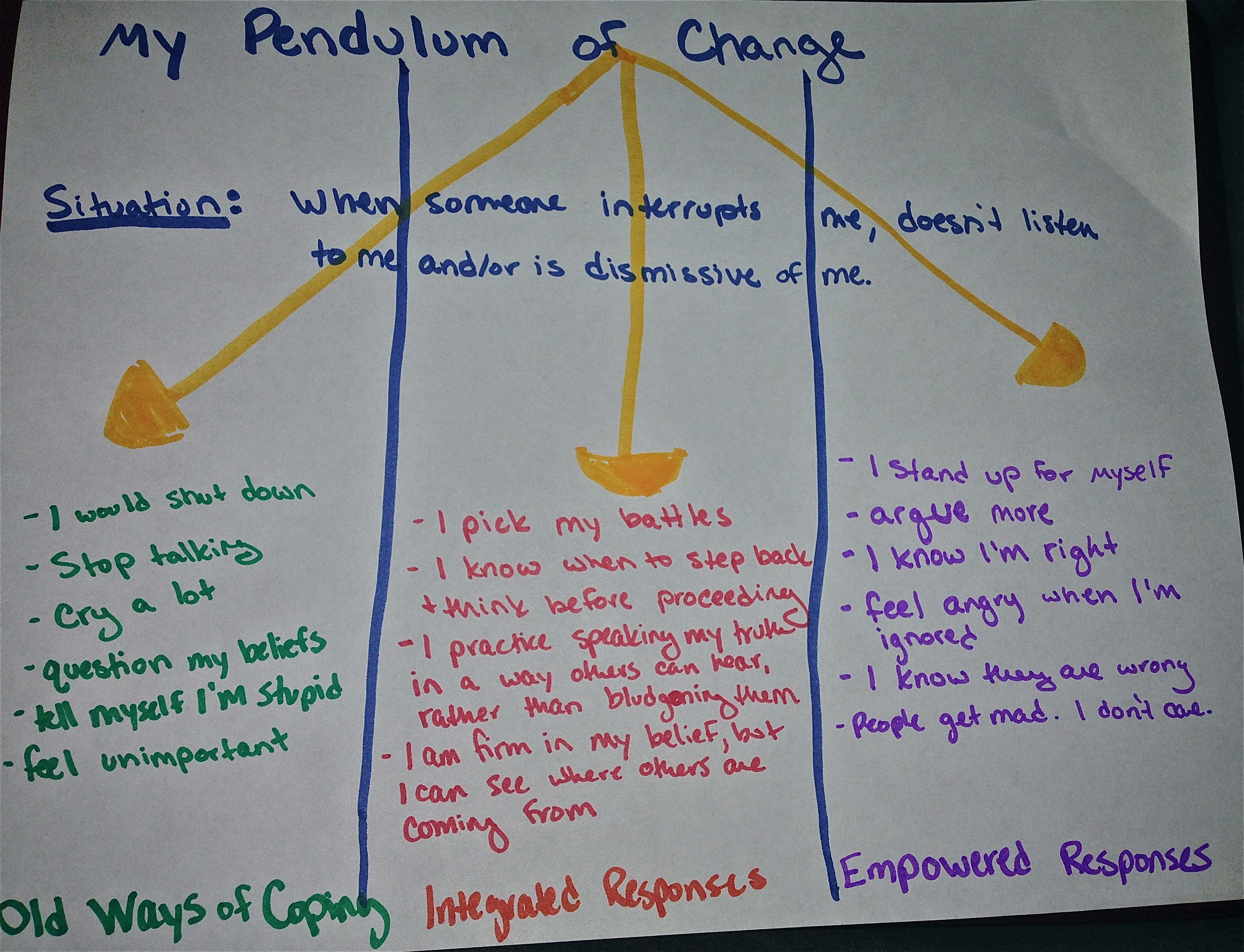 Pendulum Of Change A Cbt Activity