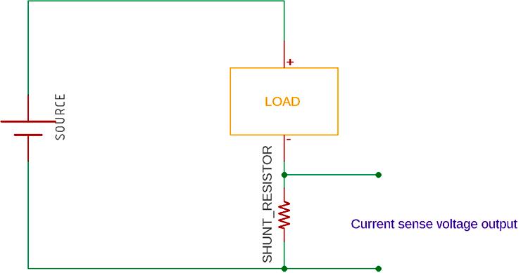 Shunt Resistor Circuit Resistor Conductive Materials Ohms Law