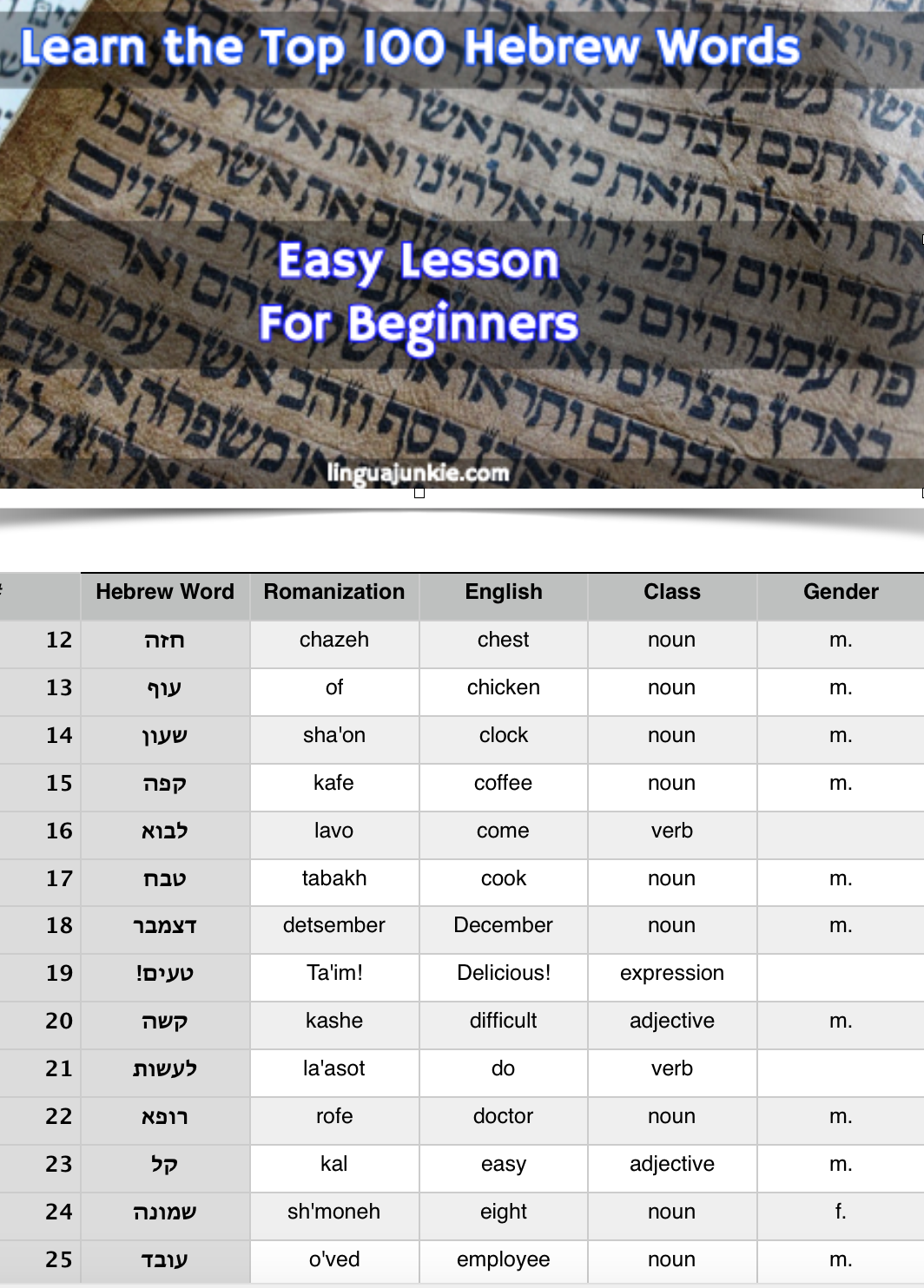 gogettell.com - Learn Hebrew language with Go Get & Tell